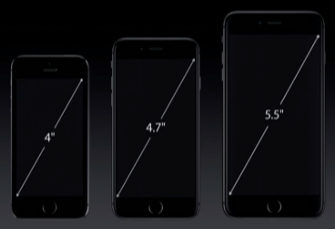 iPhone 6 & 6 Plus Size