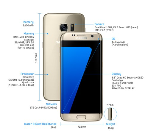 Galaxy-S7-and-S7-edge-official-press-shots (4)