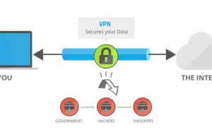 Best Free VPN/Proxy Apps for Android in 2018