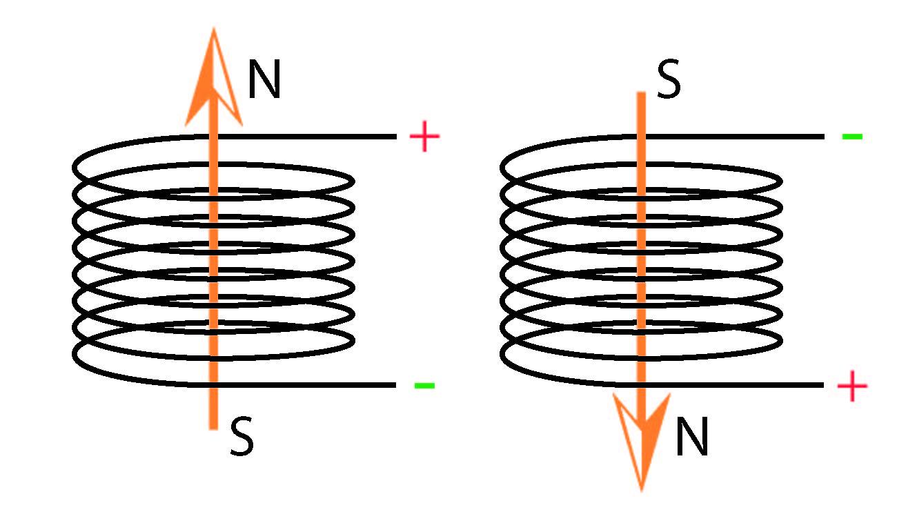 Goodman Gmp 100 Wiring Diagram. Diagram. Auto Wiring Diagram