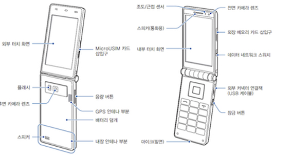 Samsung Galaxy Folder, Ένα Clamshell με Android [φήμες]