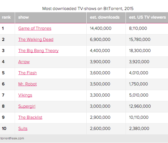 game-of-thrones-downloads-570