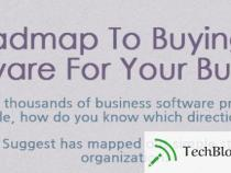 RoadMap to buying a software for your Business[Info-graphics]