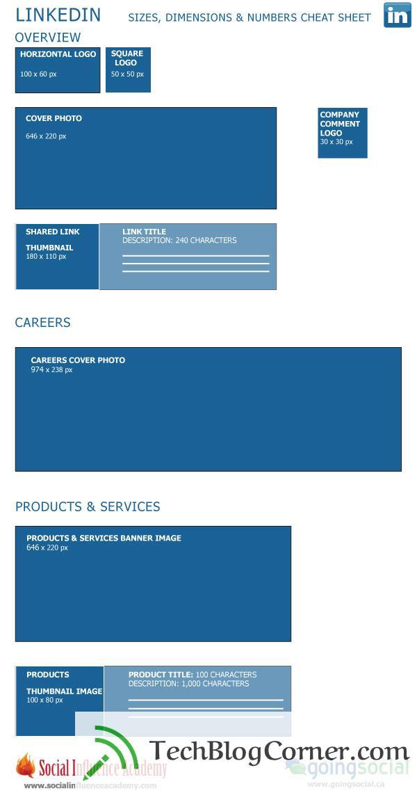 LinkedinCheat-Sheet-1