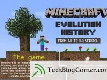 Minecraft Version History [Infographic]