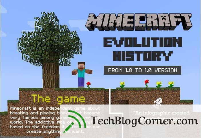 minaecraft feature-techblogcorner