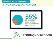 Impact of Online Reviews on Customers' Buying Decisions [Infographic]