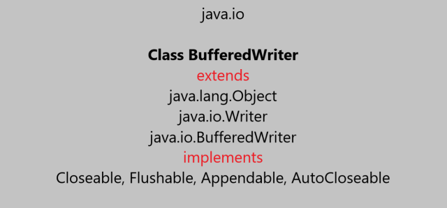 How to Write to File Line by Line in Java with Examples