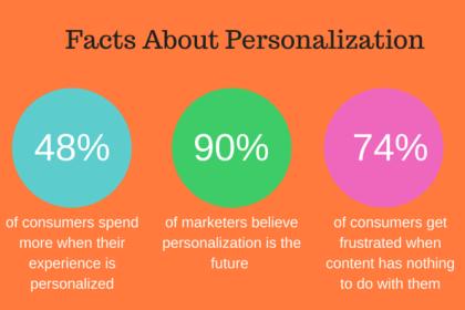 Personalisation1
