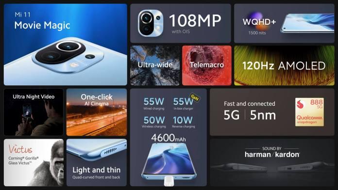 Xiaomi Mi 11 in Pakistan