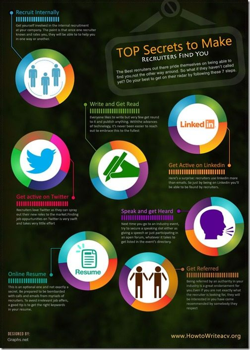 7 Top Tips to make recruiters find you