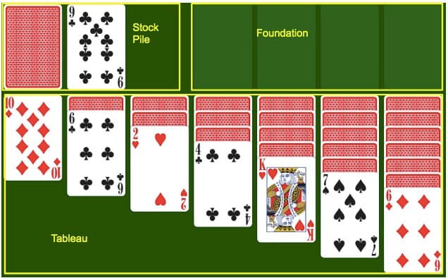 Solitaired Reimagines Classic Card Game With Historical and Educational Decks. #Solitaired #Cards #Apps