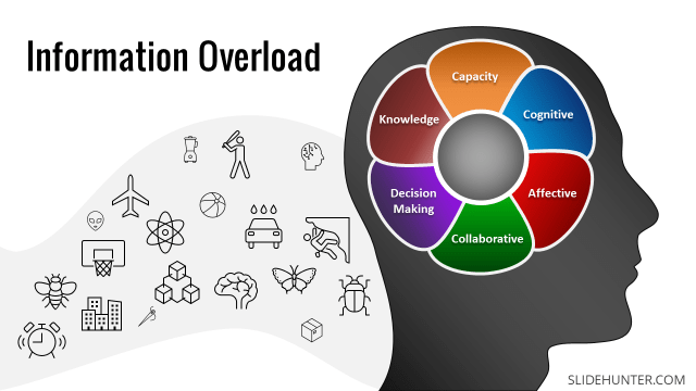 6 Ways to Preventing Information Overload in Your Presentations