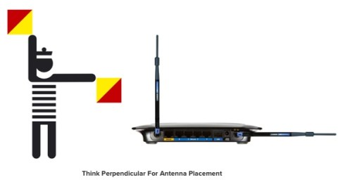 Placement of antennas