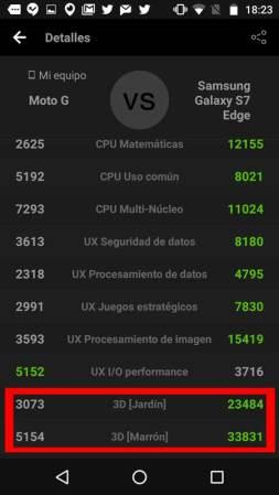 Comparación del #MotoG4Plus con un móvil de gama alta en materia de 3D
