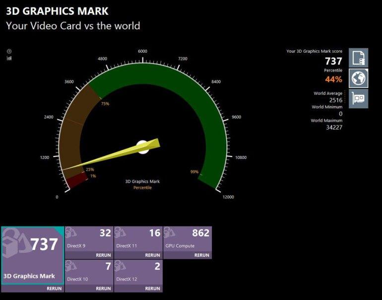 Benchmark gráficos 3d de la X1 Yoga
