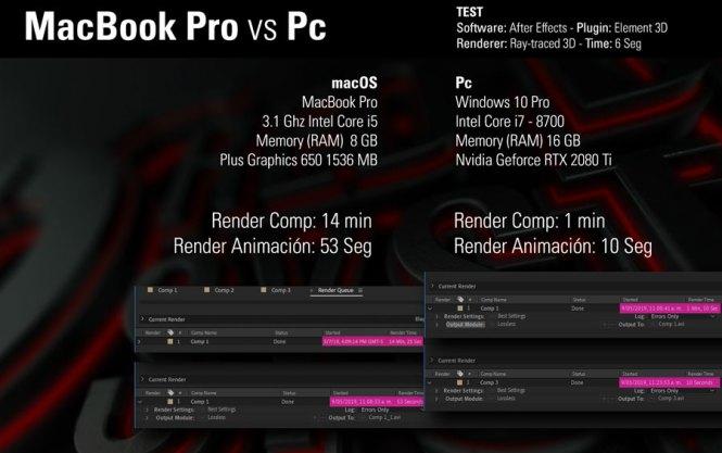 Comparación entre renders con Ray Tracing