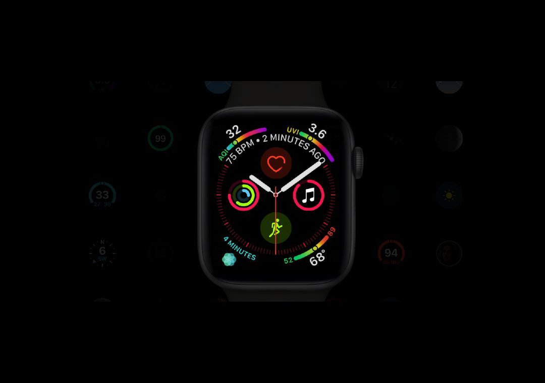 Two Features Which Makes me a Fan of Apple Watch Series 4