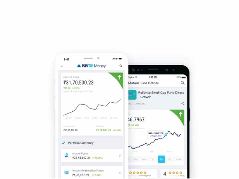 track all your Mutual Fund Investments via PayTM Money