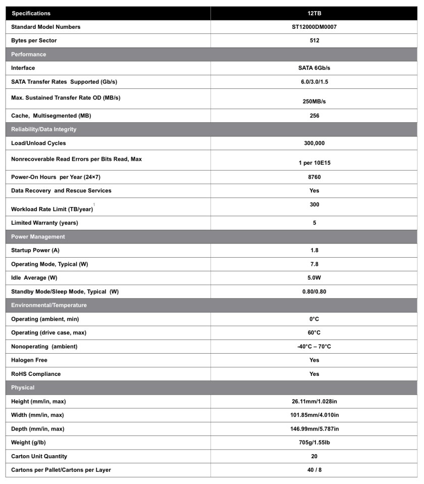 Specifications - 12TB BarraCuda Pro