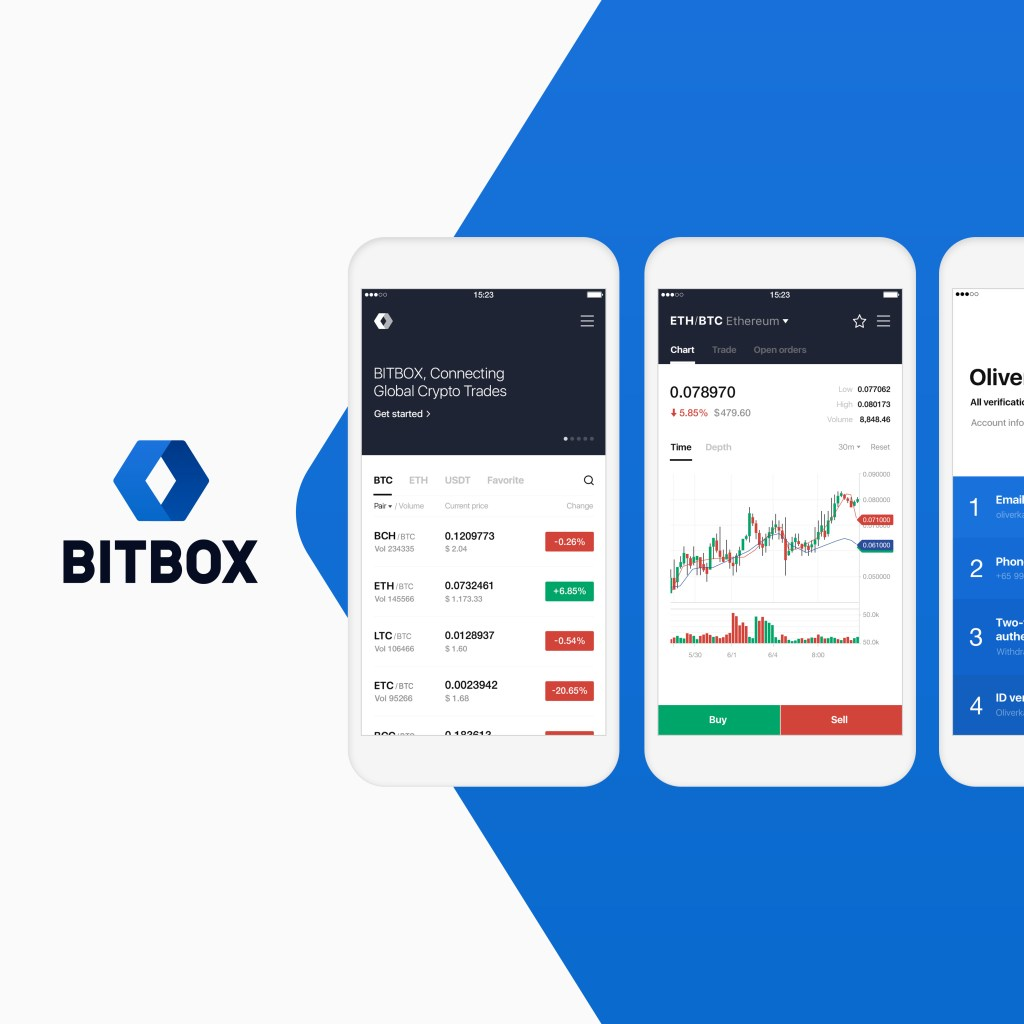 BITBOX began