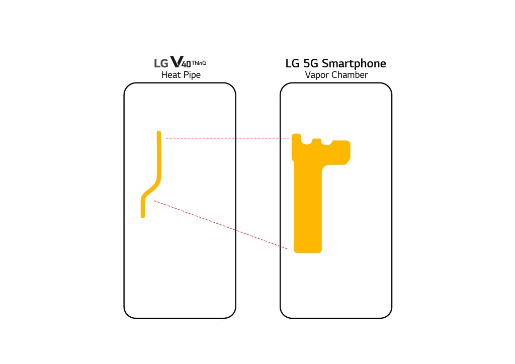 LG Smartphone Vapor Chamber_Eng   Tech Coffee House