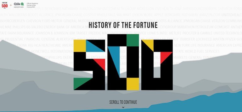 "Qlik and Fortune Launch First Ever ""History of the Fortune 500"" Data Analytics Site"