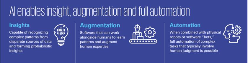 Tech Data Partners with Dataiku to Accelerate Enterprise AI Adoption