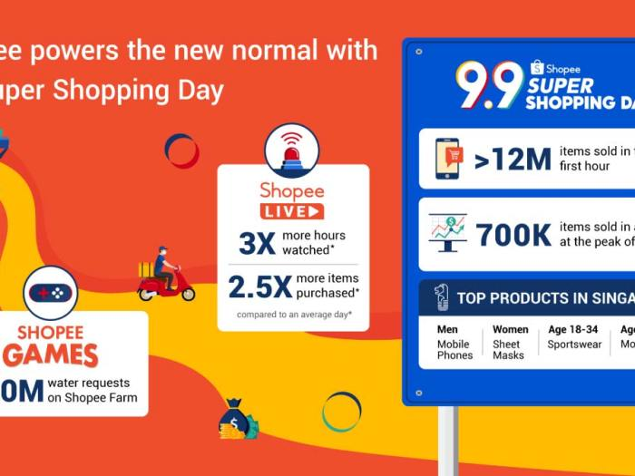Over 12 million items sold on Shopee in the first hour of 9.9 Super Shopping Day