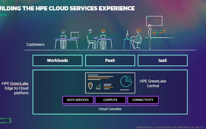 New HPE GreenLake Cloud Services Power Application Modernization for Critical Workloads and Industry Solutions