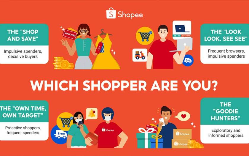 Shopee reveals 4 types of Singaporean online shoppers, offers something for everyone this 7.7 Great Shopee Sale