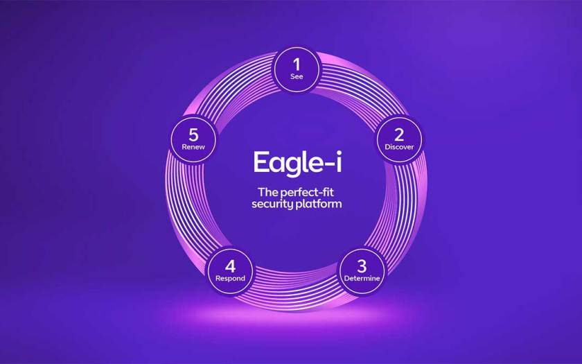 BT launches transformational new security platform, Eagle-i, to predict and prevent cyber attacks