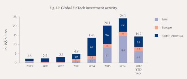 Fintech Asia.JPG