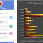 LG G Pro 3: Έρχεται Με Snapdragon 820 Και 6″ Οθόνη