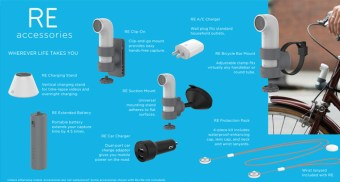HTC RE accessories