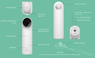 HTC RE features