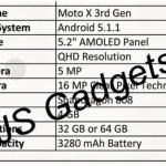 Αποκαλύφτηκαν Τα Χαρακτηριστικά Του Νέου Motorola Moto X