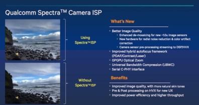 Qualcomm Snapdragon 820 Camera