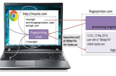 How To Block Fingerprinting And Other Scripts In Chrome Browser feat