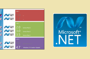 techconnecto Net Framework Versions Detector Software to See Installed Dot Net Versions