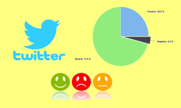 Do Twitter Sentiment Analysis for Free Online, Download