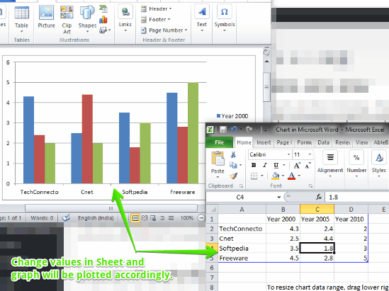 bar graph plotted in MS Word