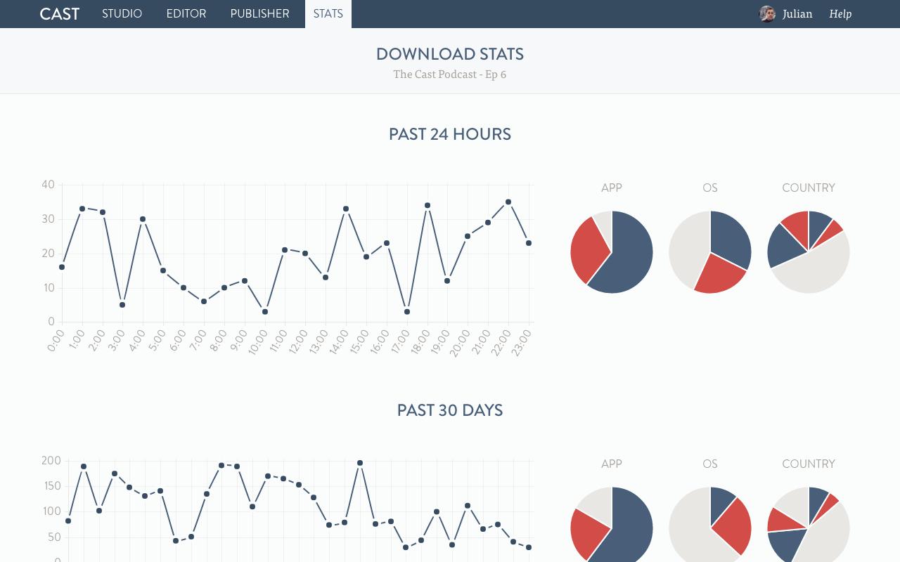 medium resolution of screenshot publisher