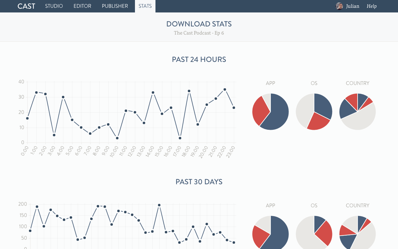 hight resolution of screenshot publisher
