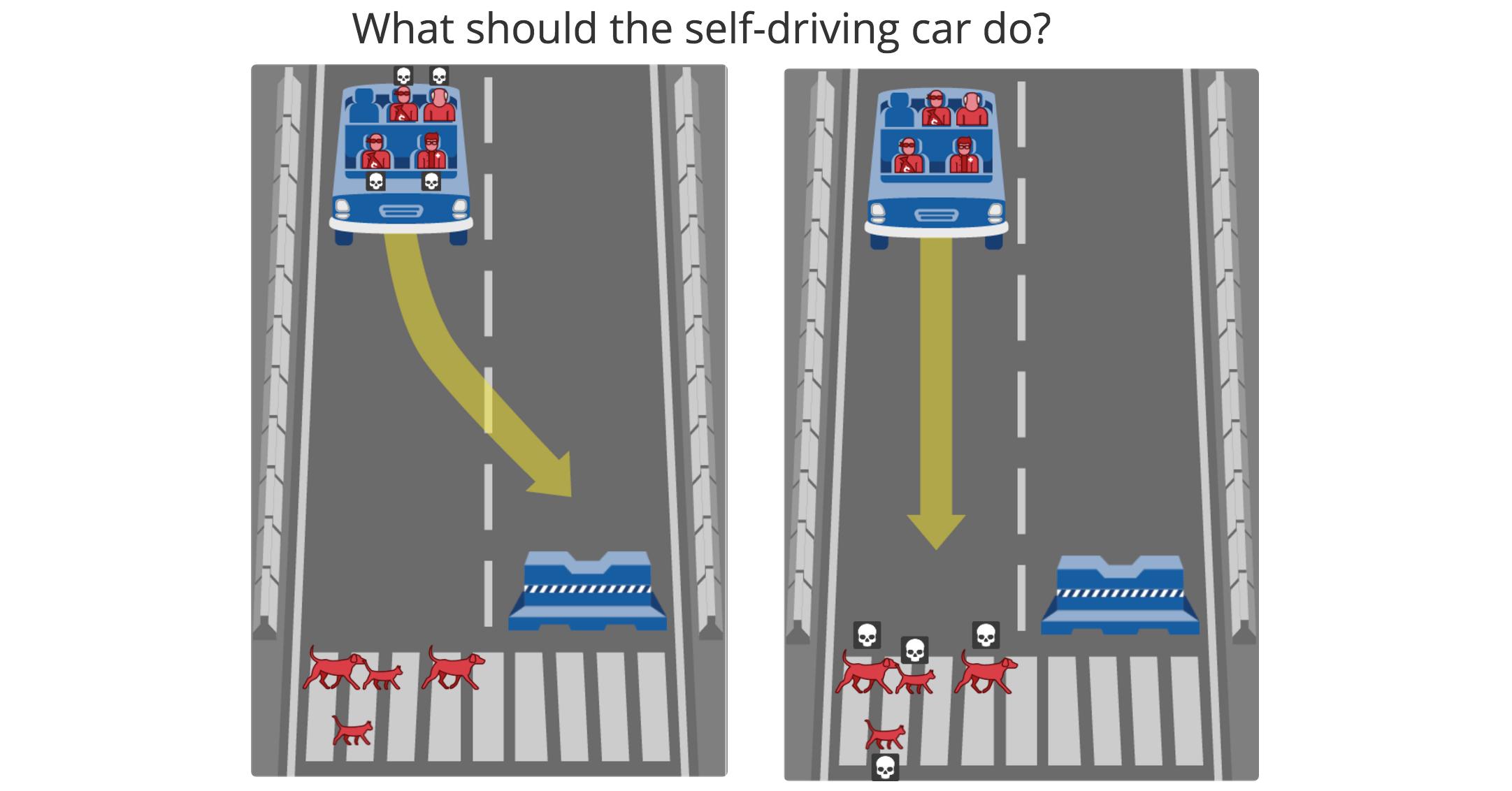 Play This Killer Self Driving Car Ethics Game Techcrunch