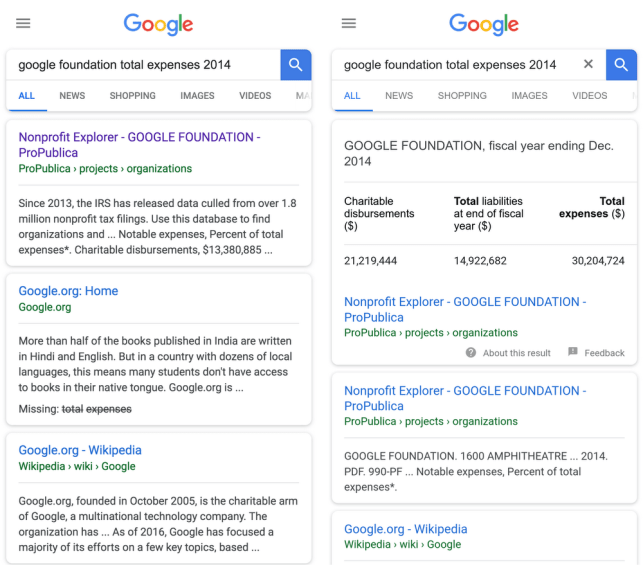 Google partners with news orgs to show more data in its search results