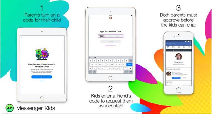 The Social Recap; week 33 - Messenger Kids