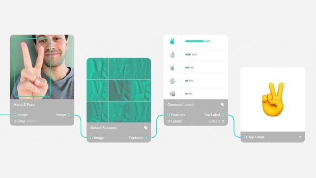 Microsoft acquires Lobe, a drag-and-drop AI tool