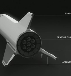 astute observers like yours truly noticed that the number and arrangement of the craft s raptor engines had changed in the picture tweeted last week  [ 1575 x 988 Pixel ]