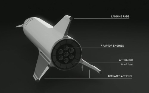 small resolution of astute observers like yours truly noticed that the number and arrangement of the craft s raptor engines had changed in the picture tweeted last week